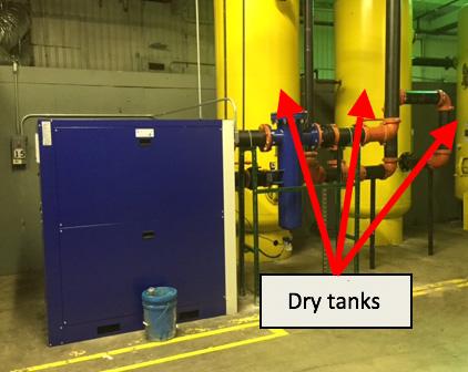 Dry tanks